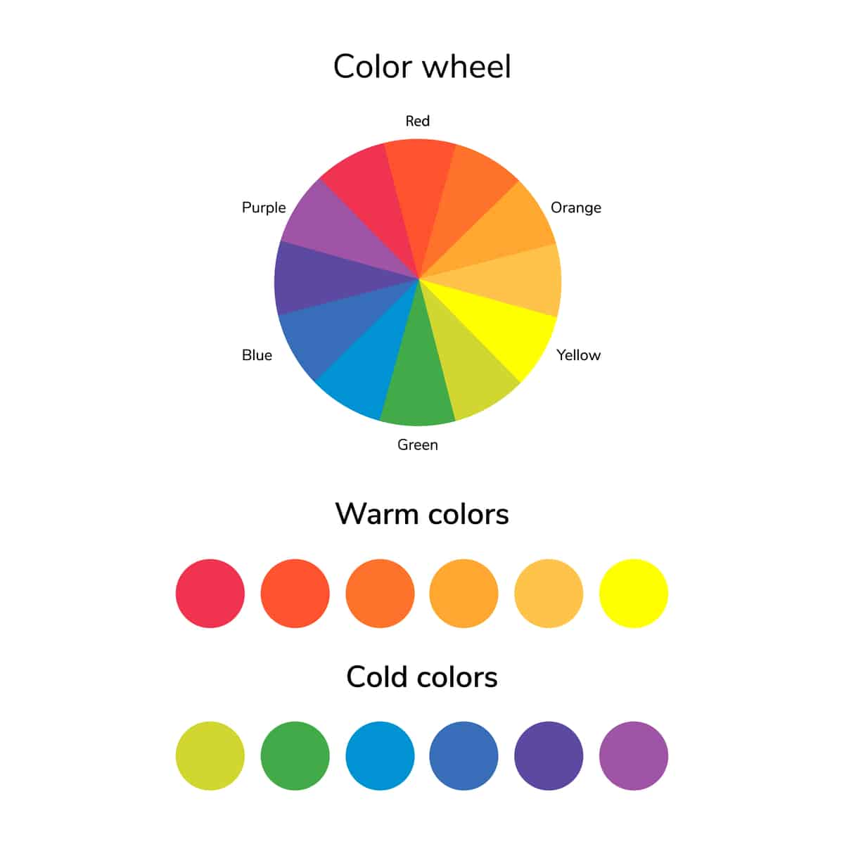A color wheel with warm and cool colors